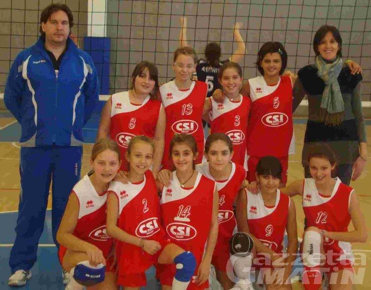 Volley: domenica a Châtillon la final four Under 14