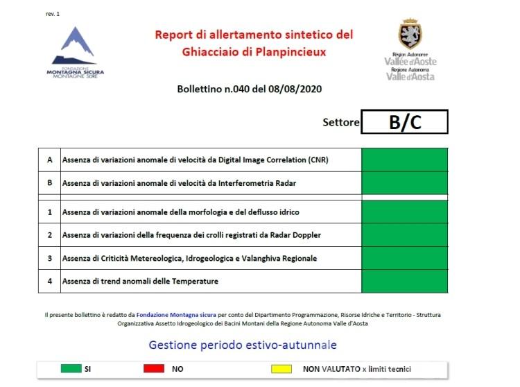 Ghiacciaio Planpincieux: il rischio si riduce, aperta la strada di Montitaz
