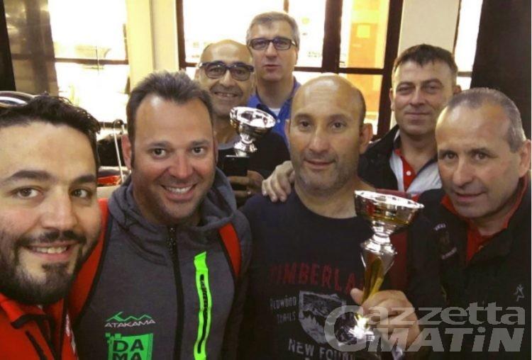 Raid: Marco Blanc e Luca Lattanzi brillano in Romania