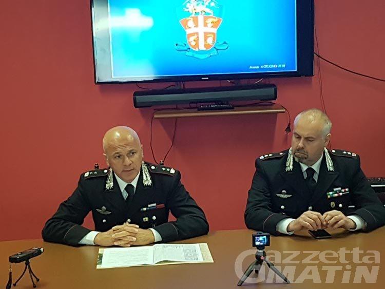 Valle d'Aosta: calano i reati in genere, ma aumentano i furti in abitazione