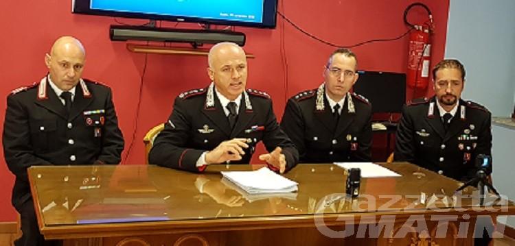 Corruzione e concussione in appalti, mazzette per oltre 70 mila euro: 8 arresti