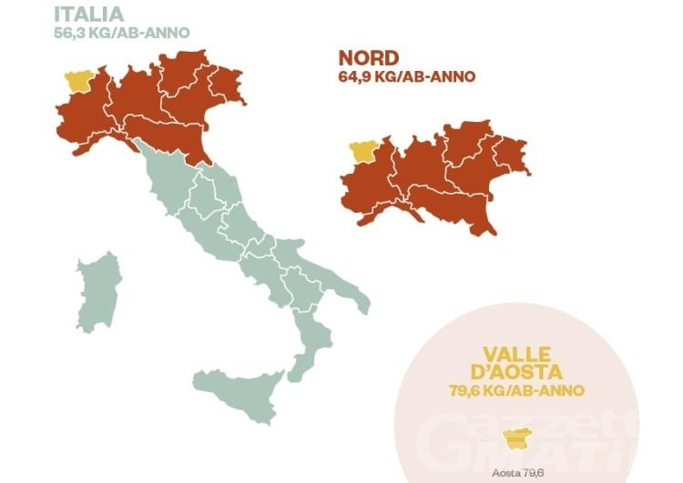 Differenziata: Valle d'Aosta terza in Italia per la raccolta di carta e cartone
