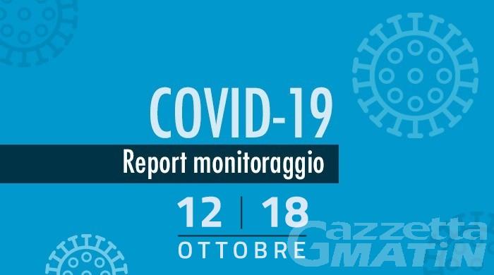 Coronavirus: picco di trasmissibilità, in Valle d'Aosta Rt a 2.37